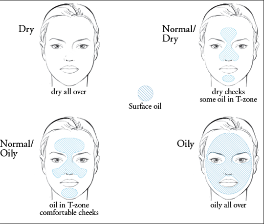Seavite face mask eat sleep chic as i stated before clay masks like the seavite face mask are generally good for oily skin as they absorb the oils as the mask dries out solutioingenieria Image collections